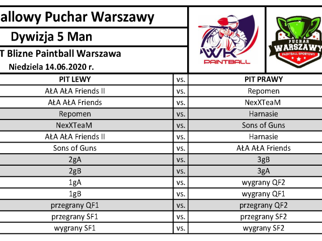 08.06.2020r. Puchar Warszawy